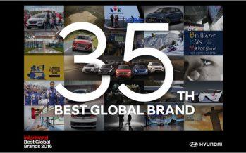 Hyundai Motor มูลค่าแบรนด์ขึ้นสู่อันดับที่ 35 ในการจัดอันดับโลก