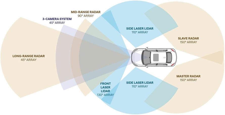 hyundai-ioniq-autonomous-concept-a02