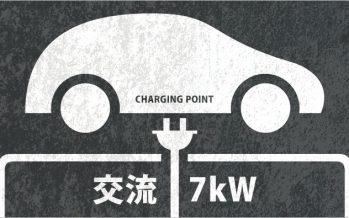 จีนตั้งเป้าห้ามใช้รถยนต์ทั้งเครื่องยนต์ดีเซลและเบนซิน เริ่มตั้งแต่ปี 2025
